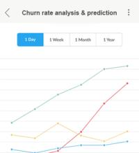 product_churn_1