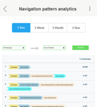 product_nav_patterns_1